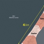 gaza-guerre-palestine-israel-2014-explication